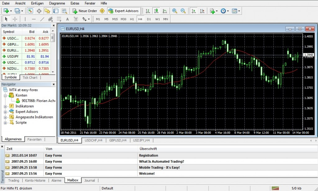 Forex metatrader 4 download