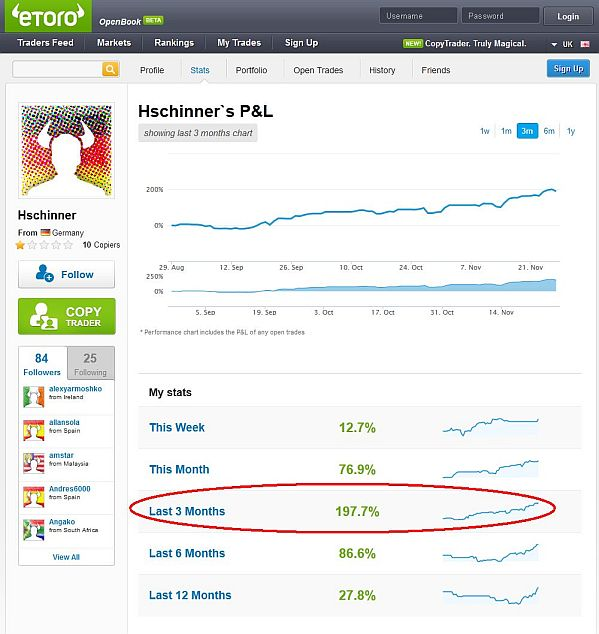 etoro openbook deutsch
